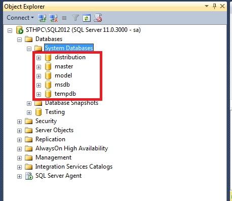 SYSTEM DATABASES SQL server 2012